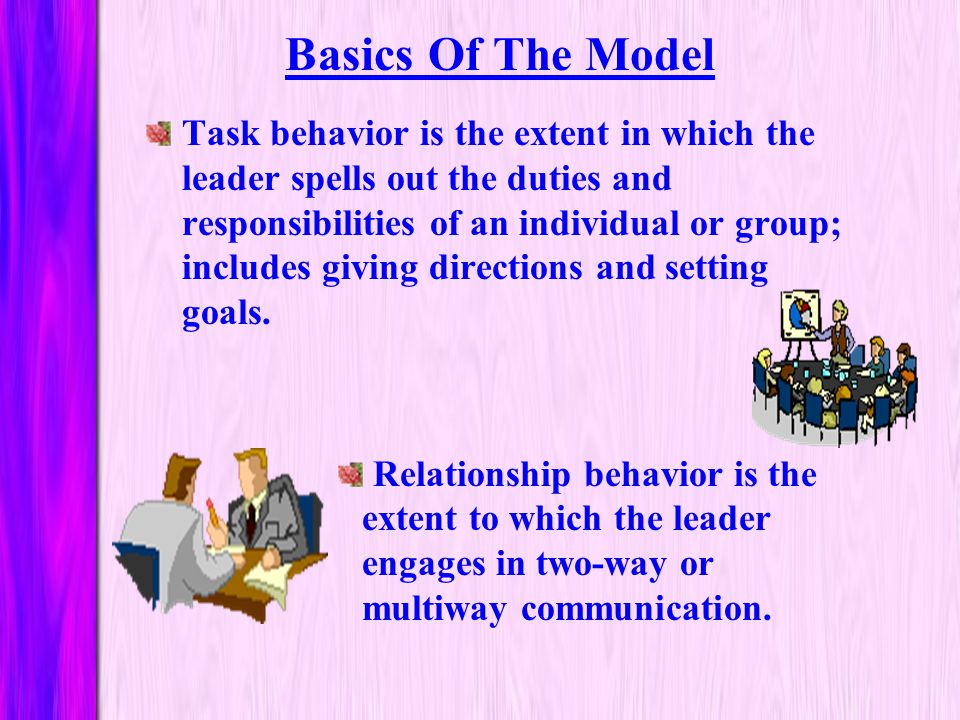 Basics Of The Model