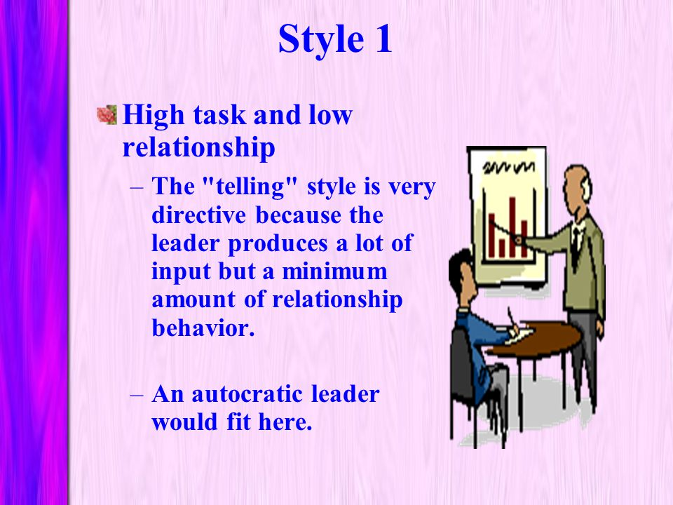 Style 1 High task and low relationship