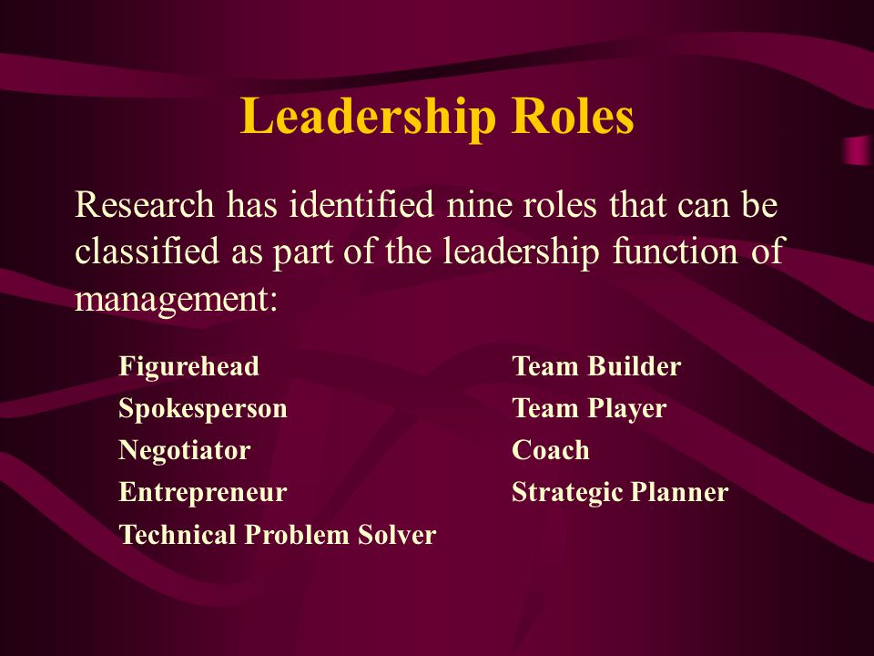 Leadership Roles Research has identified nine roles that can be classified as part of the leadership function of management: