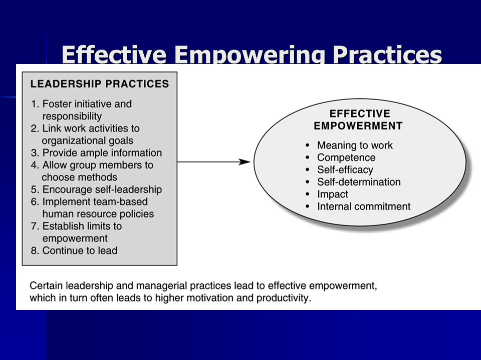 Effective Empowering Practices