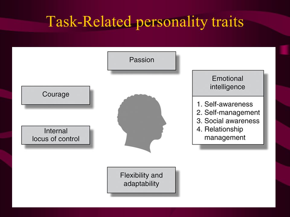 Task-Related personality traits