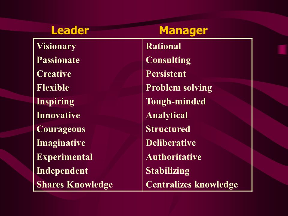 Leader Manager Visionary Passionate Creative Flexible Inspiring