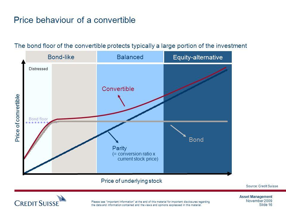 Price behaviour of a convertible