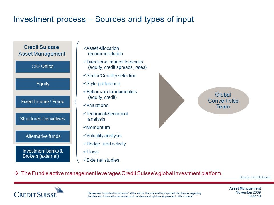 Investment process – Sources and types of input