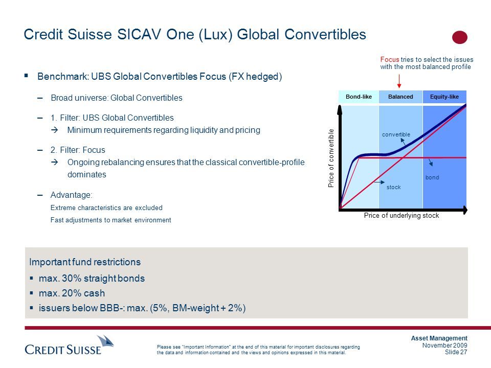 Credit Suisse SICAV One (Lux) Global Convertibles