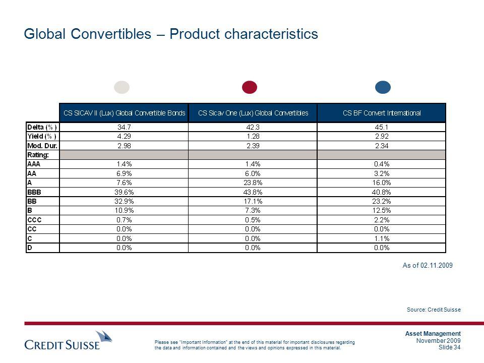 Global Convertibles – Product characteristics