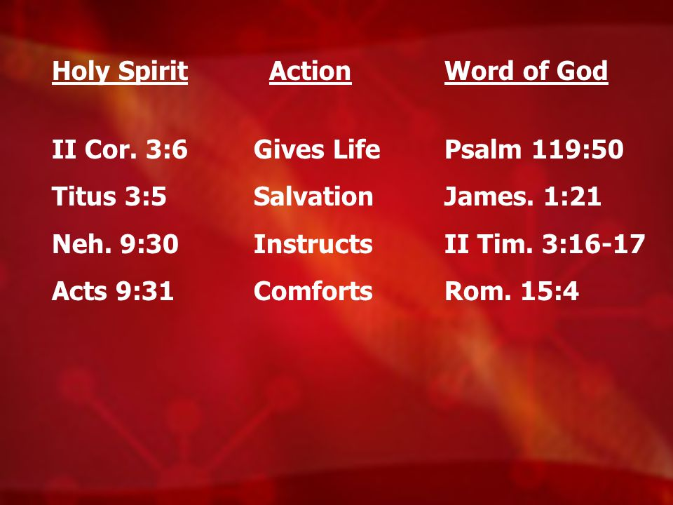 Holy Spirit II Cor. 3:6. Titus 3:5. Neh. 9:30. Acts 9:31. Action. Gives Life. Salvation. Instructs.