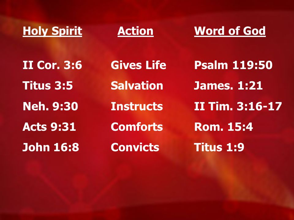 Holy Spirit II Cor. 3:6. Titus 3:5. Neh. 9:30. Acts 9:31. John 16:8. Action. Gives Life. Salvation.