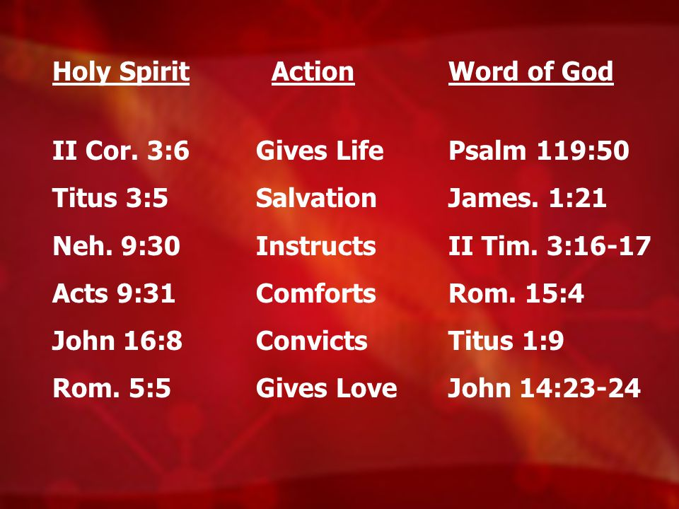 Holy Spirit II Cor. 3:6. Titus 3:5. Neh. 9:30. Acts 9:31. John 16:8. Rom. 5:5. Action. Gives Life.