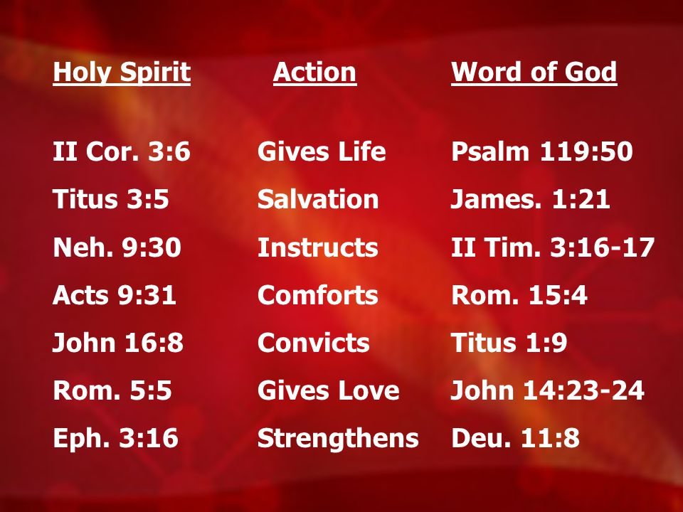 Holy Spirit II Cor. 3:6. Titus 3:5. Neh. 9:30. Acts 9:31. John 16:8. Rom. 5:5. Eph. 3:16. Action.