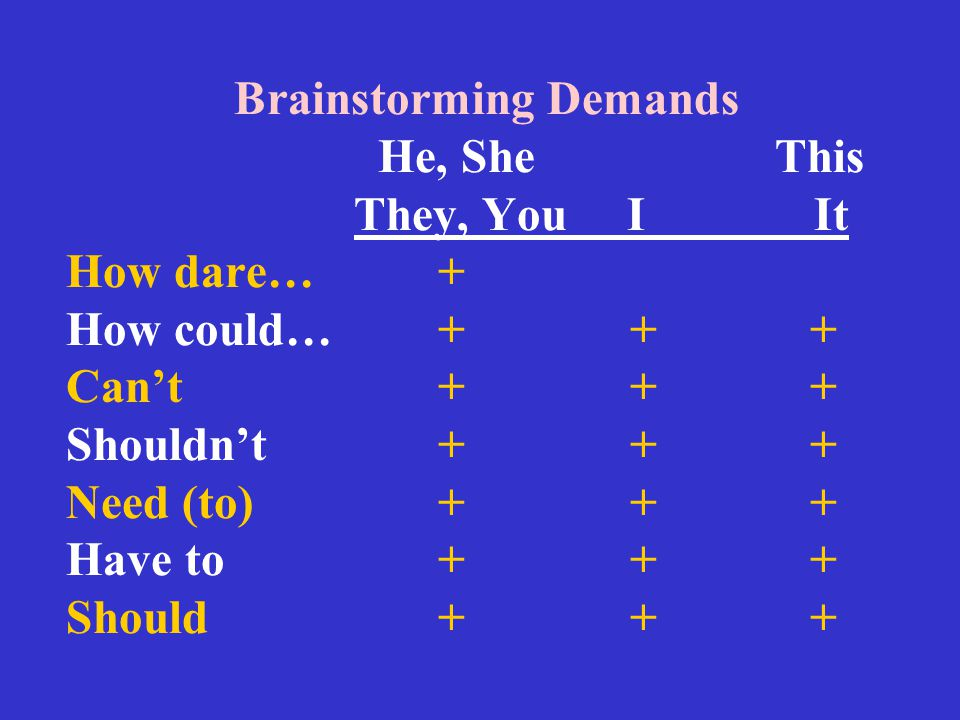 Brainstorming Demands He, She This They, You I It How dare…. +