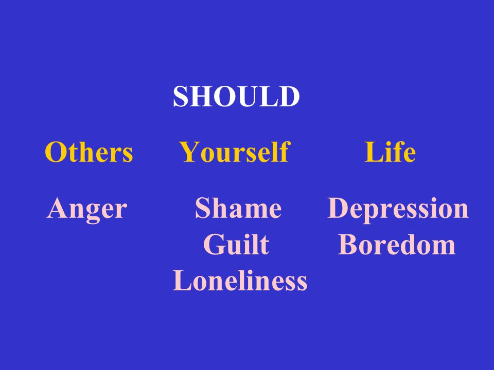 SHOULD Others Yourself Life Anger Shame Depression Guilt Boredom Loneliness
