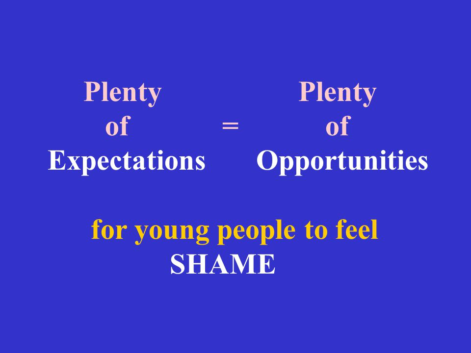 Plenty Plenty of = of Expectations Opportunities for young people to feel SHAME