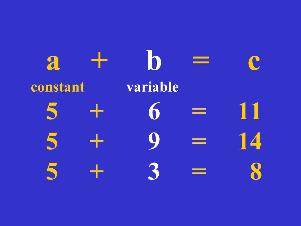 a + b = c constant variable 5 + 6 = 11 5 + 9 = 14 5 + 3 = 8
