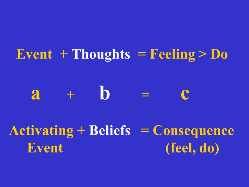 Event + Thoughts = Feeling > Do a + b = c Activating + Beliefs = Consequence Event (feel, do)