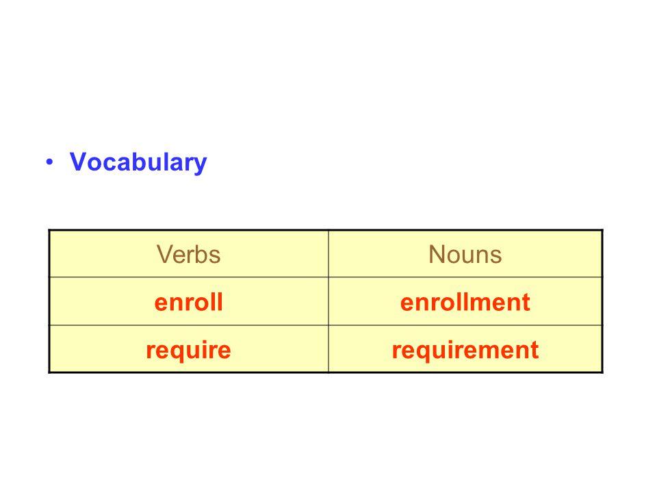 Vocabulary Verbs Nouns enroll enrollment require requirement