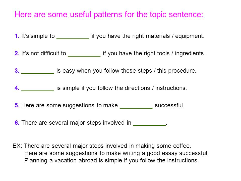 Here are some useful patterns for the topic sentence: