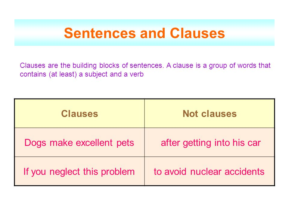 Sentences and Clauses Clauses Not clauses Dogs make excellent pets