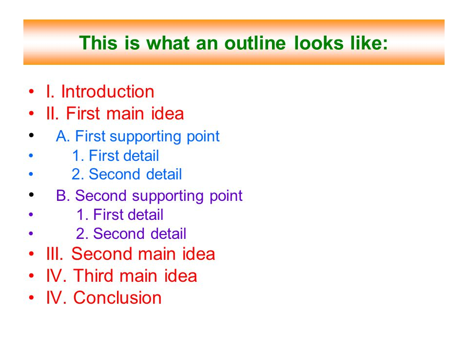 This is what an outline looks like: