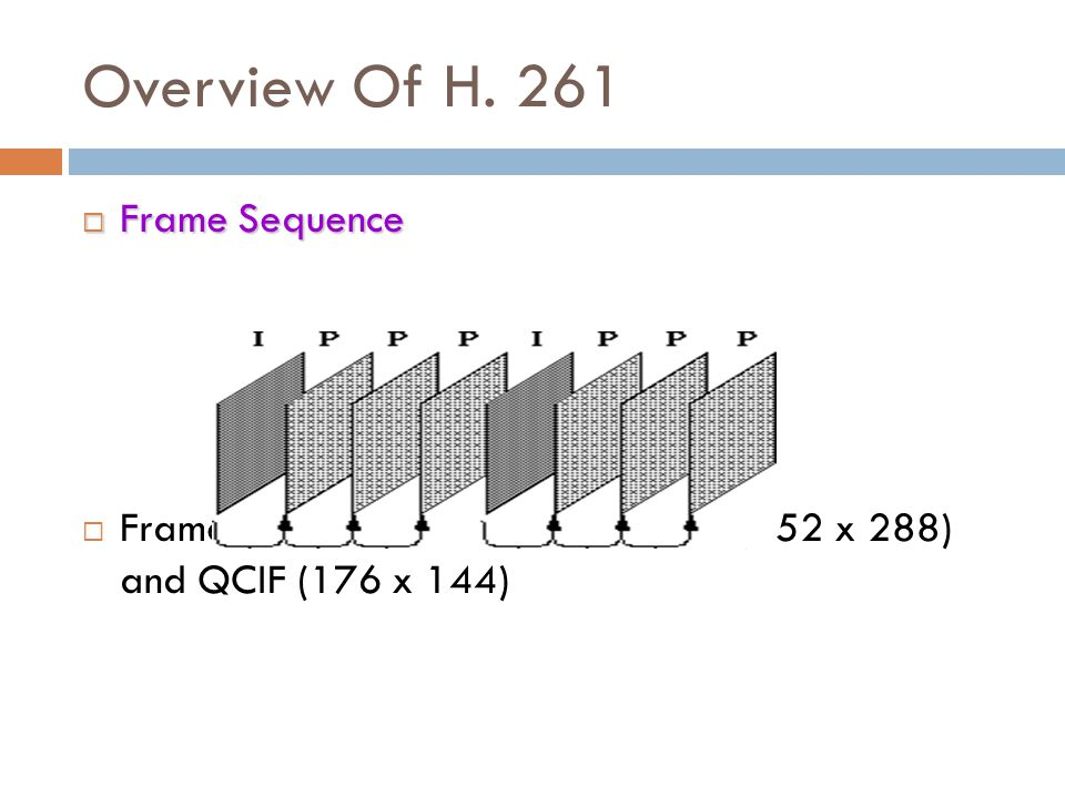 Overview Of H. 261 Frame Sequence