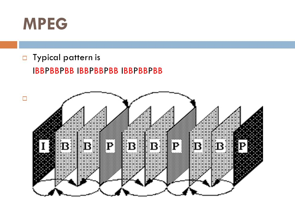 MPEG Typical pattern is IBBPBBPBB IBBPBBPBB IBBPBBPBB