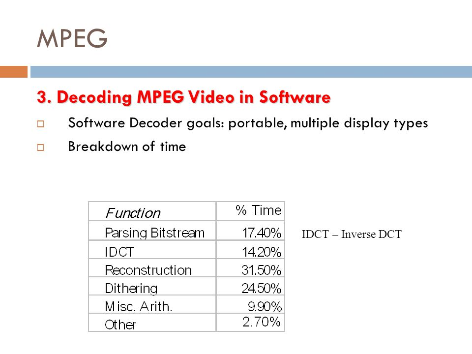 MPEG 3. Decoding MPEG Video in Software
