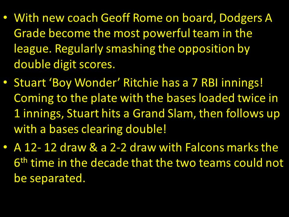 With new coach Geoff Rome on board, Dodgers A Grade become the most powerful team in the league. Regularly smashing the opposition by double digit scores.