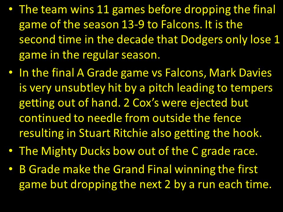 The team wins 11 games before dropping the final game of the season 13-9 to Falcons. It is the second time in the decade that Dodgers only lose 1 game in the regular season.