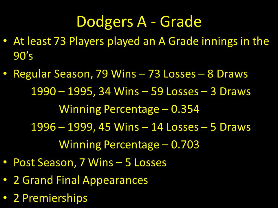 Dodgers A - Grade At least 73 Players played an A Grade innings in the 90's. Regular Season, 79 Wins – 73 Losses – 8 Draws.