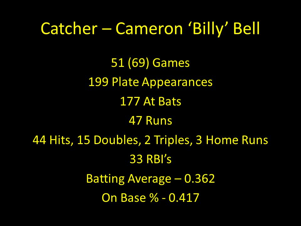 Catcher – Cameron 'Billy' Bell