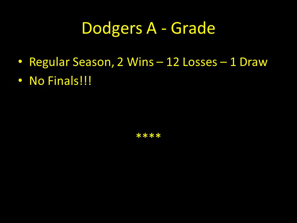 Dodgers A - Grade Regular Season, 2 Wins – 12 Losses – 1 Draw