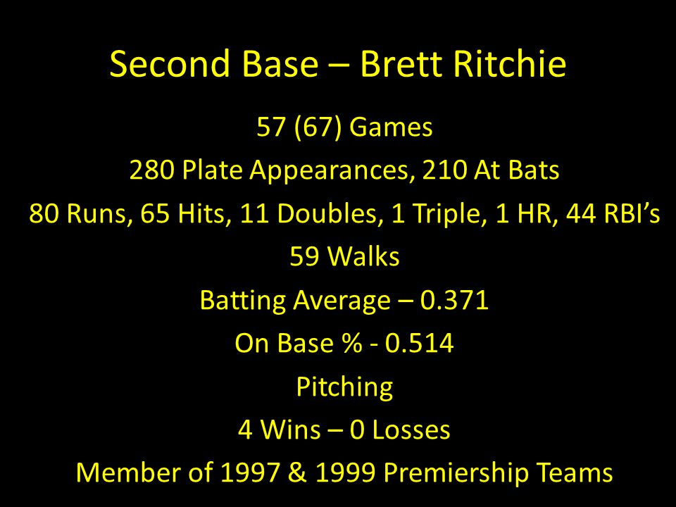 Second Base – Brett Ritchie