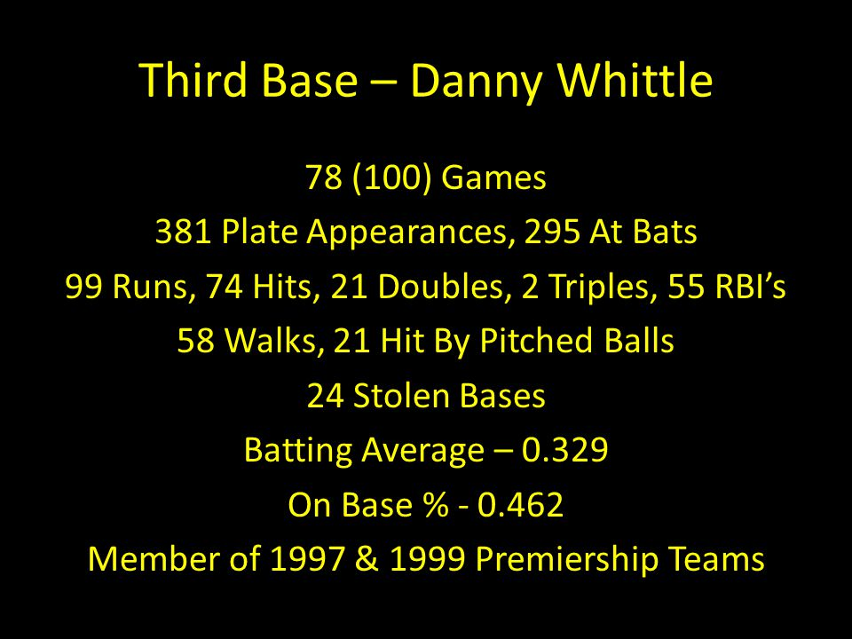 Third Base – Danny Whittle