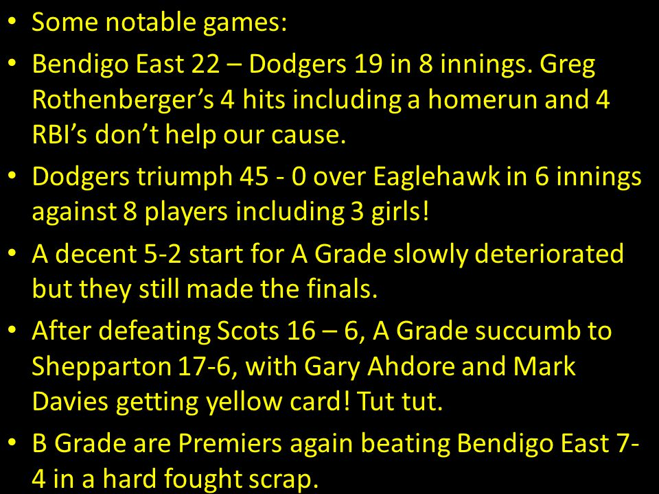 Some notable games: Bendigo East 22 – Dodgers 19 in 8 innings. Greg Rothenberger's 4 hits including a homerun and 4 RBI's don't help our cause.