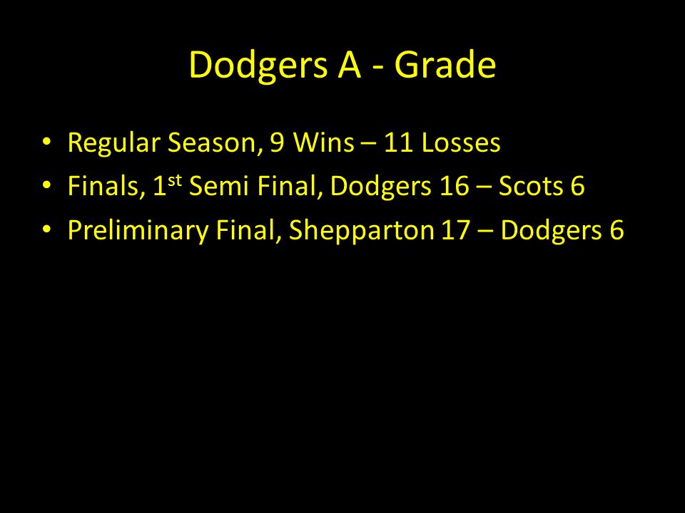 Dodgers A - Grade Regular Season, 9 Wins – 11 Losses