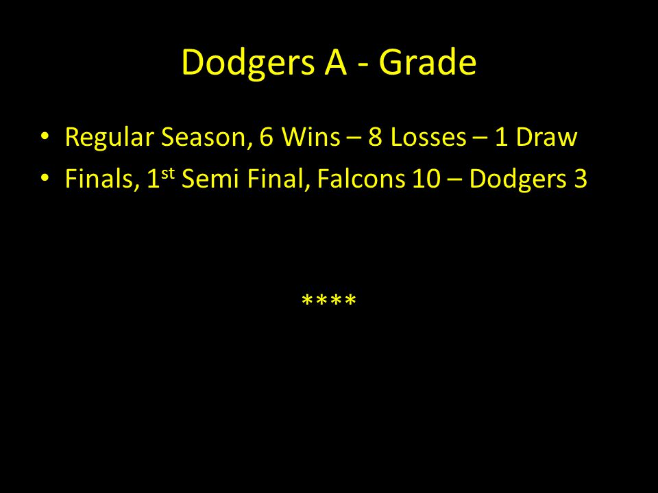 Dodgers A - Grade Regular Season, 6 Wins – 8 Losses – 1 Draw