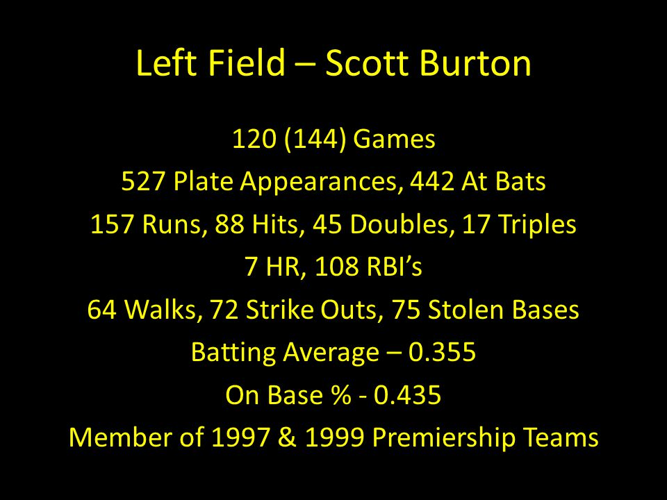 Left Field – Scott Burton