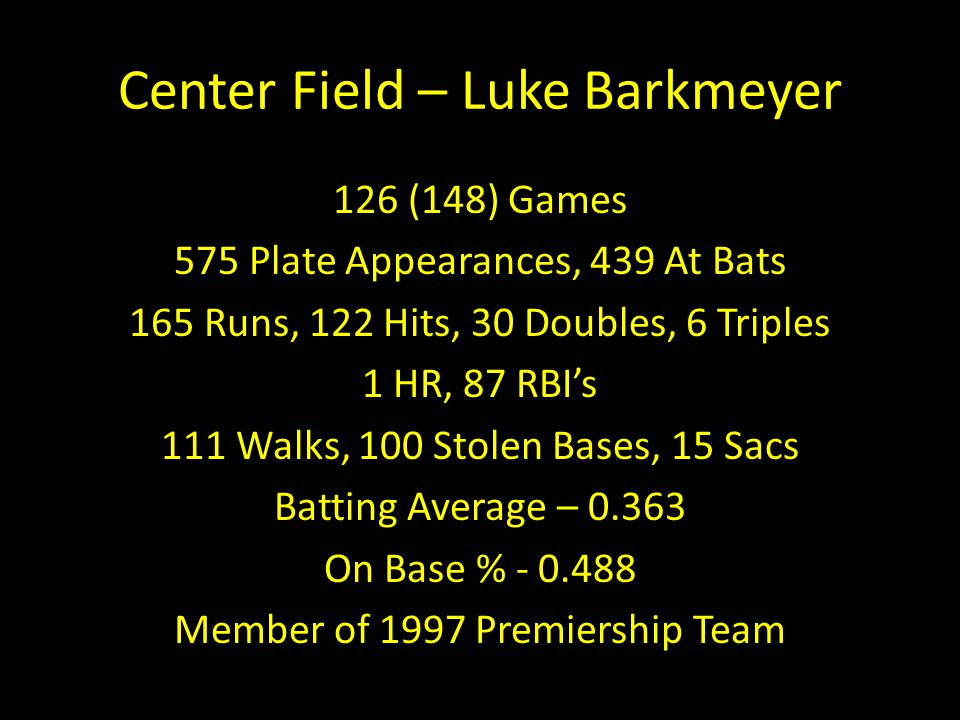 Center Field – Luke Barkmeyer