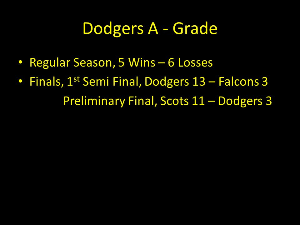 Dodgers A - Grade Regular Season, 5 Wins – 6 Losses