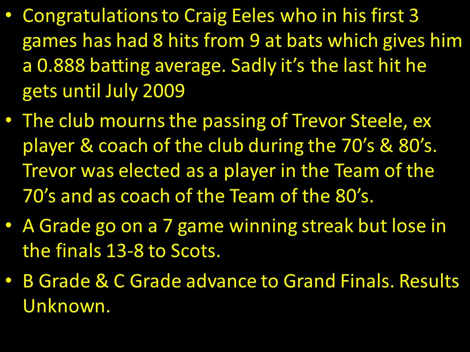 Congratulations to Craig Eeles who in his first 3 games has had 8 hits from 9 at bats which gives him a 0.888 batting average. Sadly it's the last hit he gets until July 2009