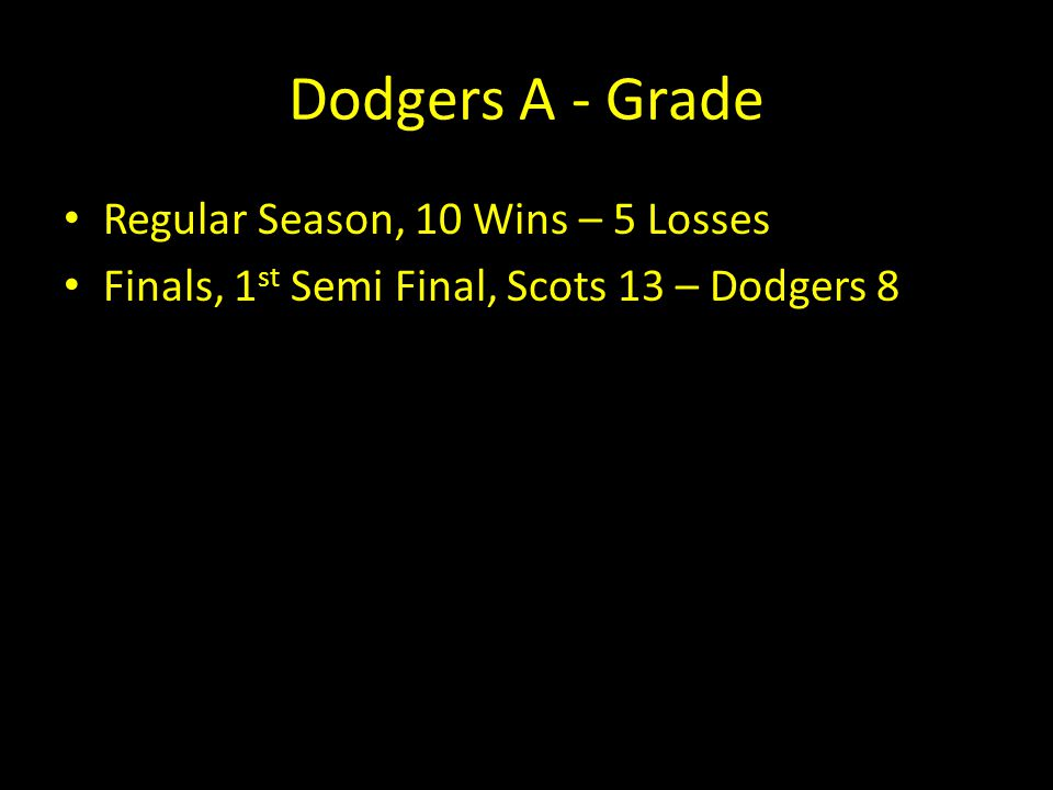 Dodgers A - Grade Regular Season, 10 Wins – 5 Losses