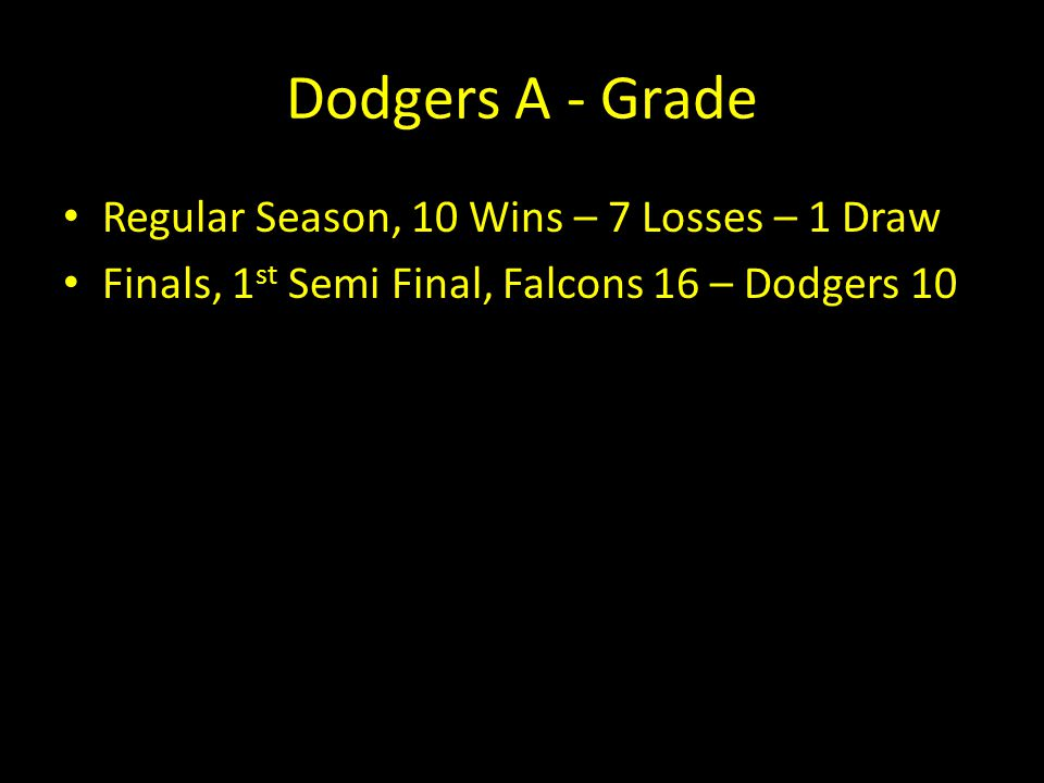Dodgers A - Grade Regular Season, 10 Wins – 7 Losses – 1 Draw