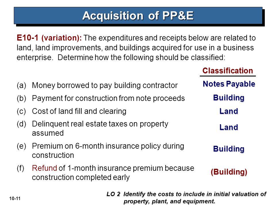Acquisition of PP&E