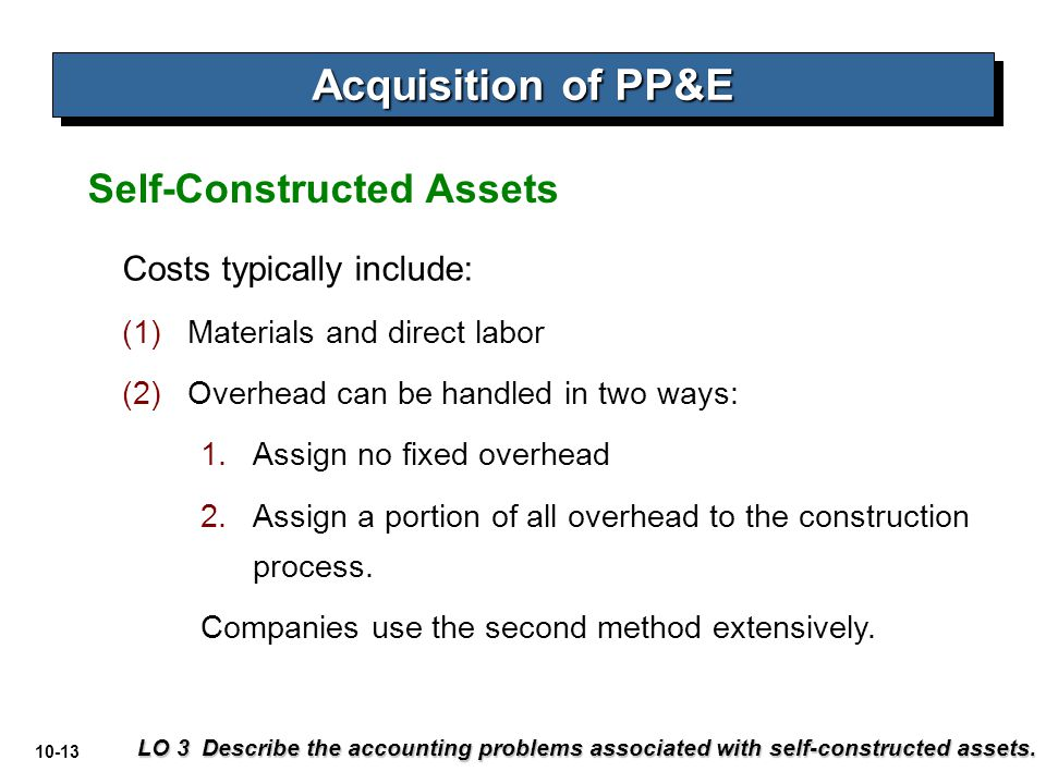 Capitalizing Interest On Building Construction Ifrs