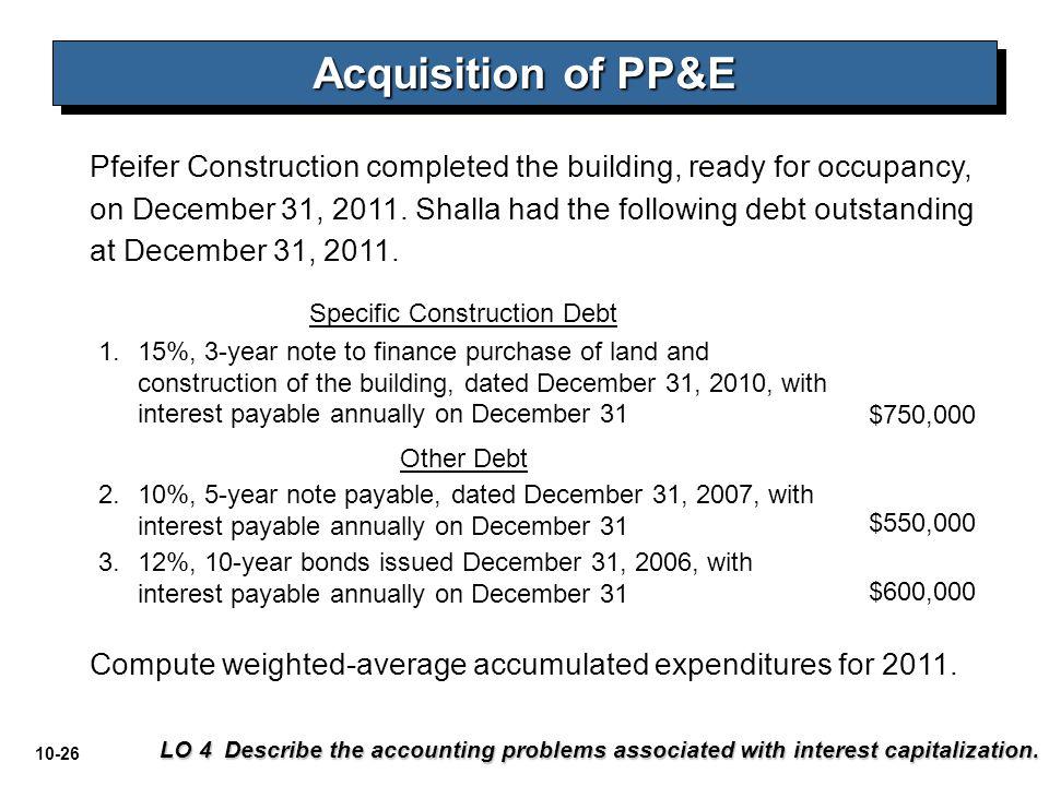 Specific Construction Debt