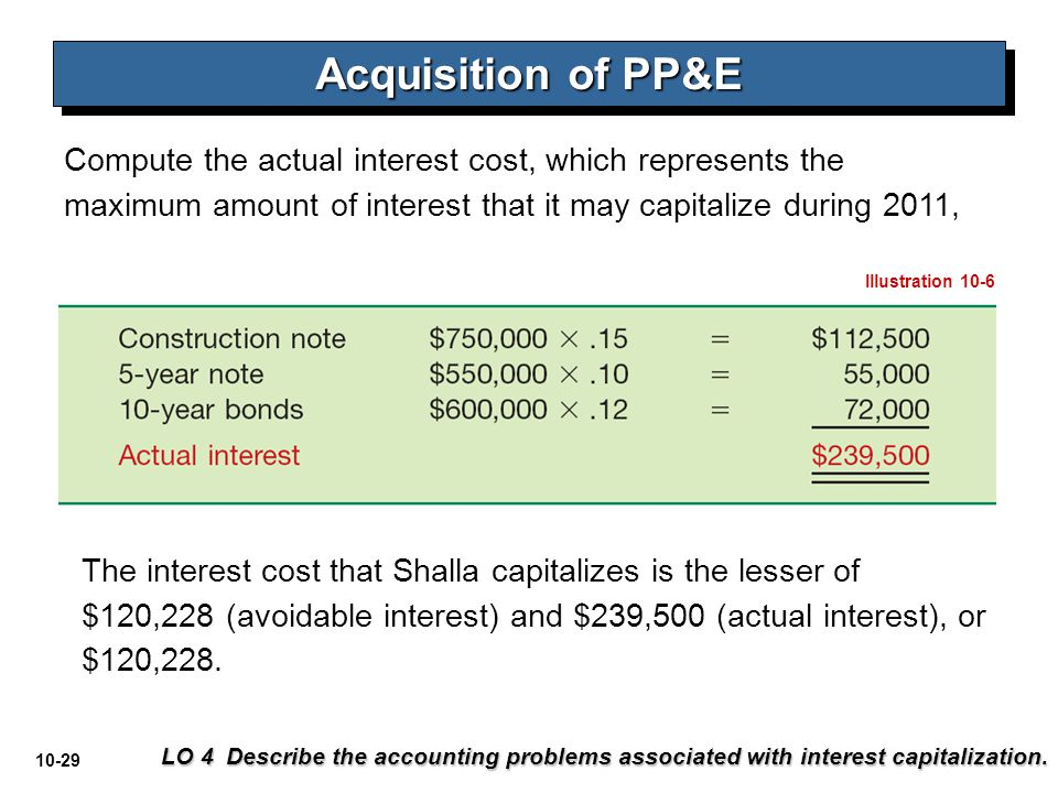 Acquisition of PP&E Compute the actual interest cost, which represents the maximum amount of interest that it may capitalize during 2011,