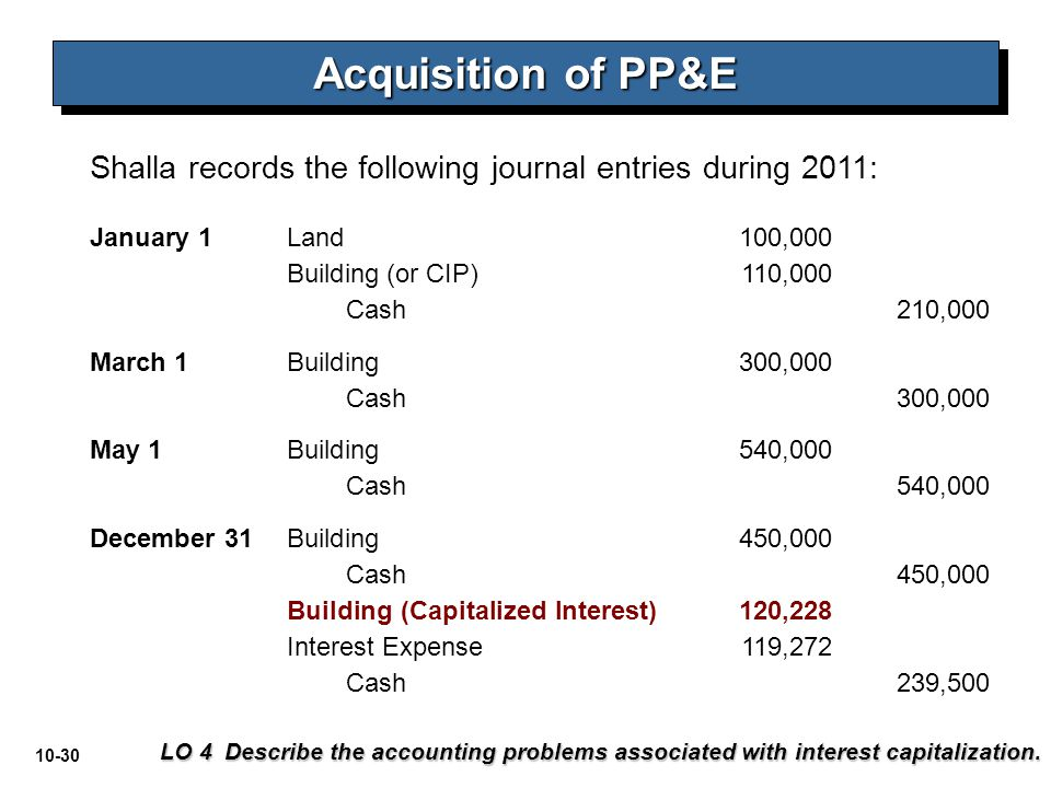 Acquisition of PP&E Shalla records the following journal entries during 2011: January 1 Land 100,000.
