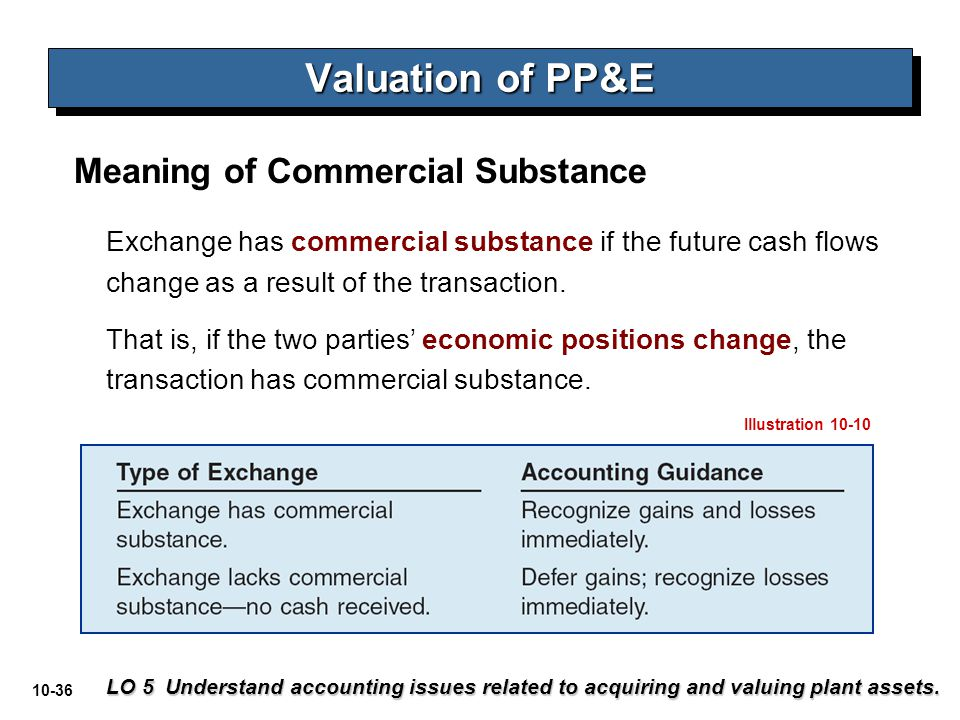 Valuation of PP&E Meaning of Commercial Substance