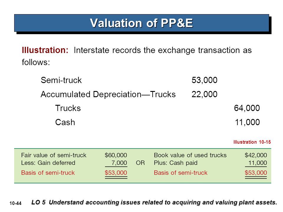 Valuation of PP&E Illustration: Interstate records the exchange transaction as follows: Semi-truck 53,000.