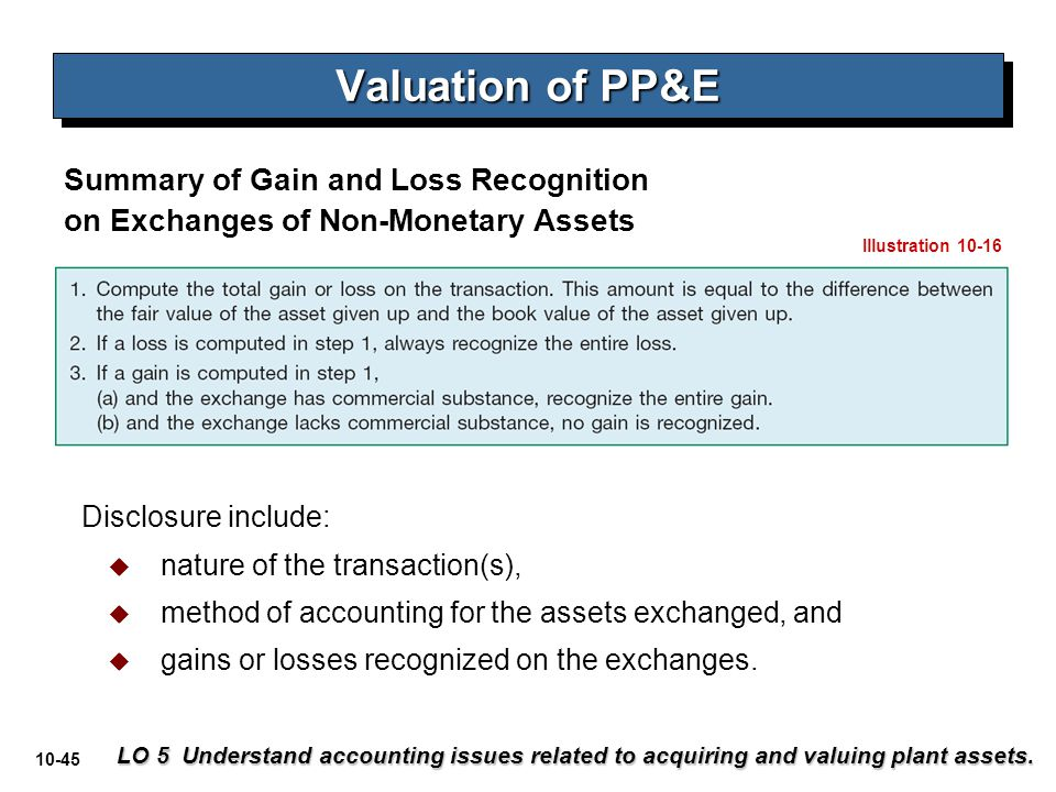 Valuation of PP&E Summary of Gain and Loss Recognition on Exchanges of Non-Monetary Assets. Illustration 10-16.